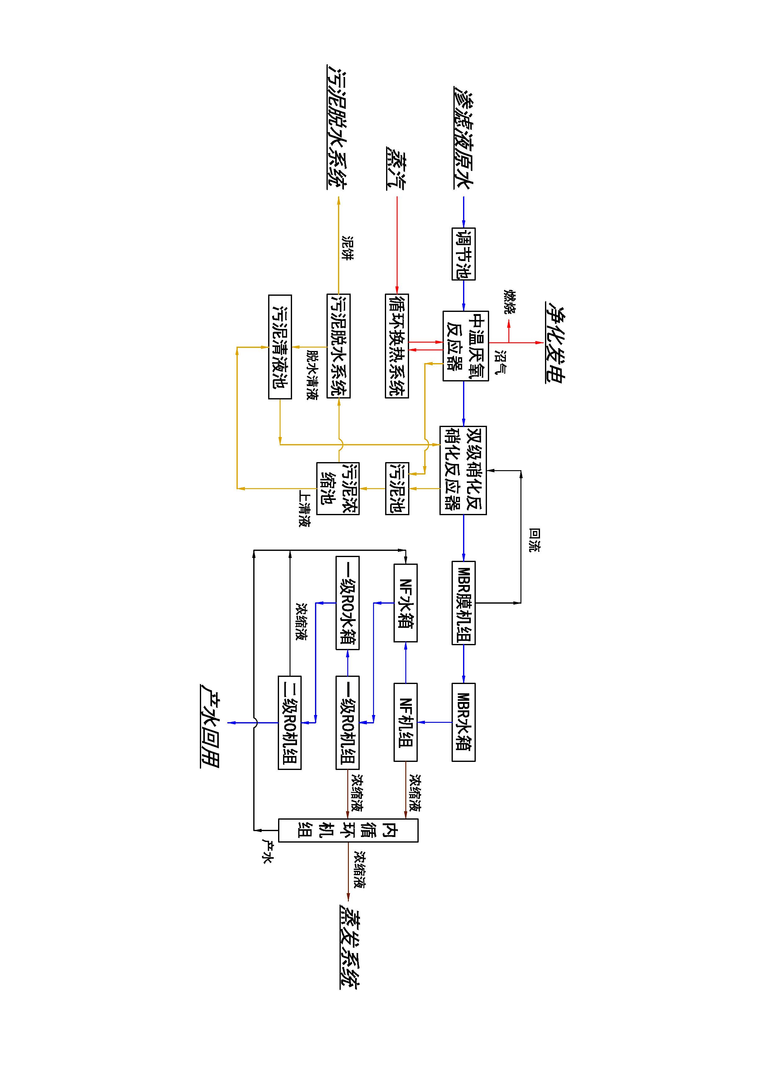 电路 电路图 电子 原理图 2481_3509 竖版 竖屏