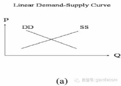 规模报酬原理的含义_规模报酬不变曲线