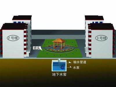 农村电闸图片接线图