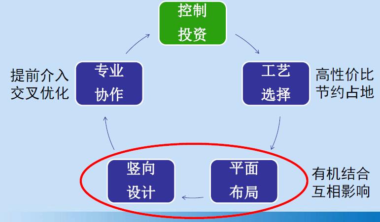3 设计理念.jpg