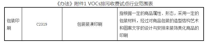 印刷用纸计算_再论北京包装印刷行业voc排污收费