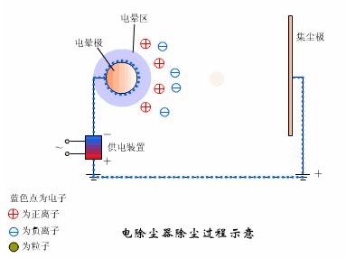 锅炉结构与工作原理