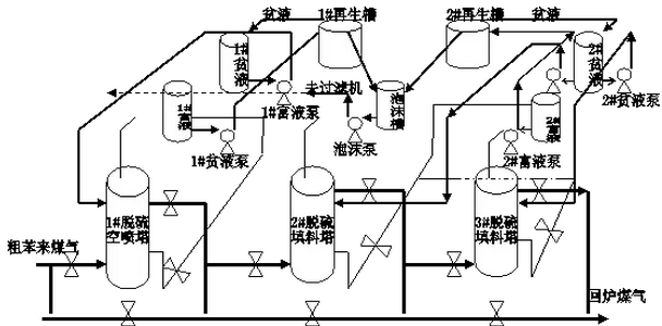 电路 电路图 电子 原理图 608_300