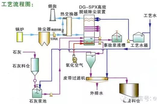 电子产品结构工艺