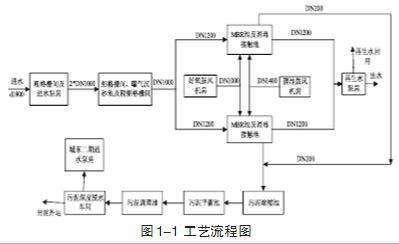 水质中悬浮物_膜分离技术处理在生活污水处理厂中的应用案例解析-中国水网