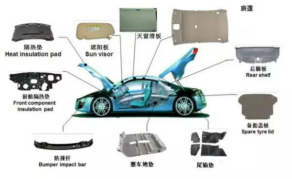 汽车主机厂怎么检测vocs?标准和测试方法大剖析