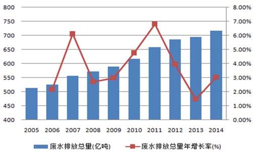 经济总量一般用_世界经济总量图片