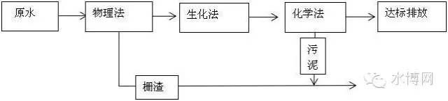 电路 电路图 电子 原理图 640_145
