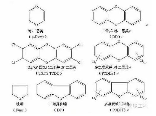外观相同分子结构不同的两种物质