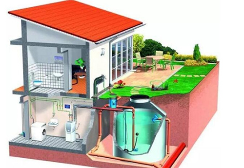 家庭房屋雨水利用