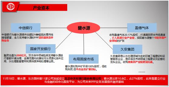 王晓东 环境产业并购现状分析及并购基金盘点