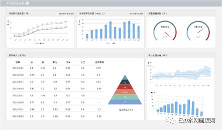效果图片 中国节能环保集团公司是央企内部唯一专门从事水务板块的