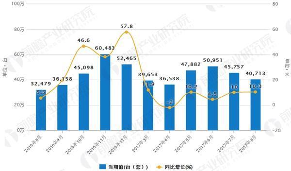 """大气污染防治10条_""""大气十条""""收官年 大气污染防治设备产量呈上升趋势-中国大气网"""
