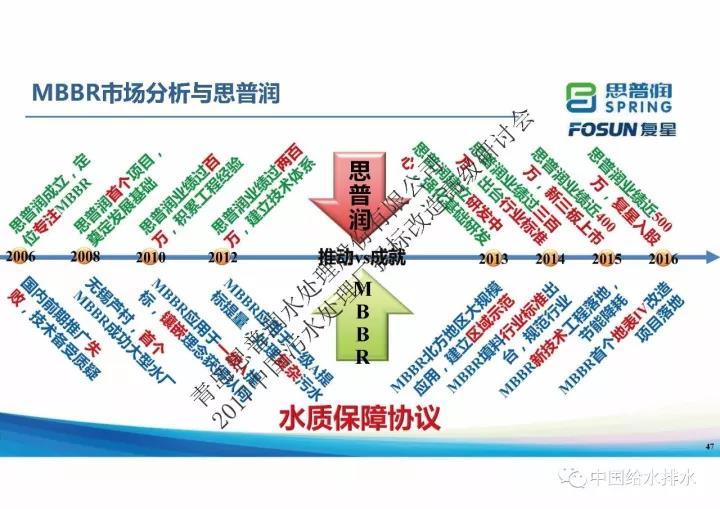 青岛城区区域划分图