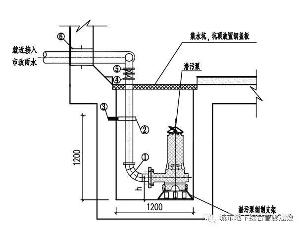 排水泵一用一备控制电路图