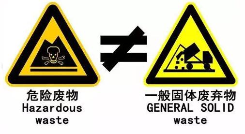 危险废物鉴别标准大汇总
