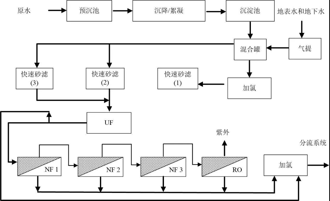 电路 电路图 电子 原理图 1272_773