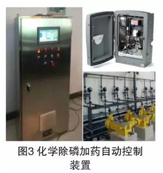 污水处理厂除磷加药控制系统及其应用