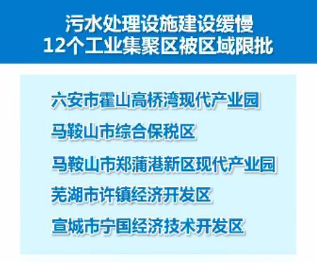 污水处理设施建设缓慢 12个工业集聚区被区域限批