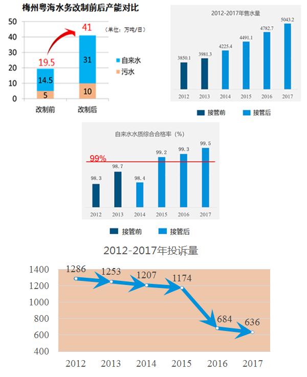 粤海水务图.jpg