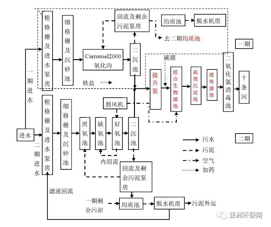电路 电路图 电子 户型 户型图 平面图 原理图 892_748