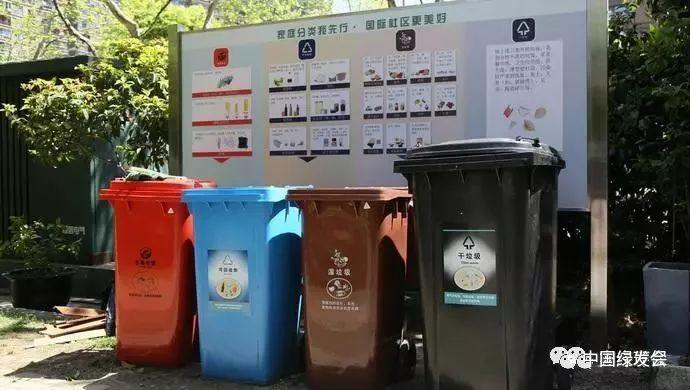 垃圾分类(图片来源网络)