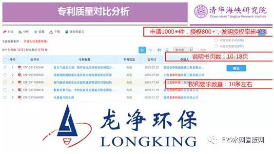 张奕轩:从科创板第一案看环保企