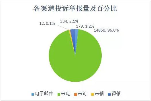 http://www.hjw123.com/huanbaogongyi/46774.html
