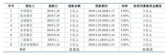 首创股份:30亿元可续期公司债券将于上交所上市-中国网地产