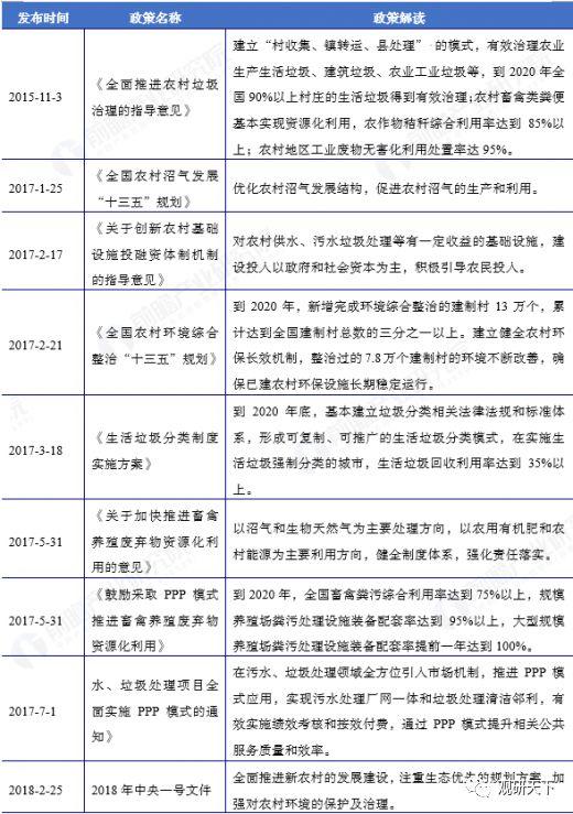 中国教材初中v教材汇总情况相关垃圾化学农村政策海淀区图片