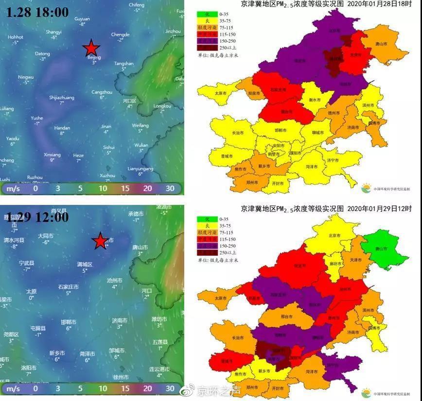 1月28–29日京津冀及周边地区典型重污染时刻风场和<a href=