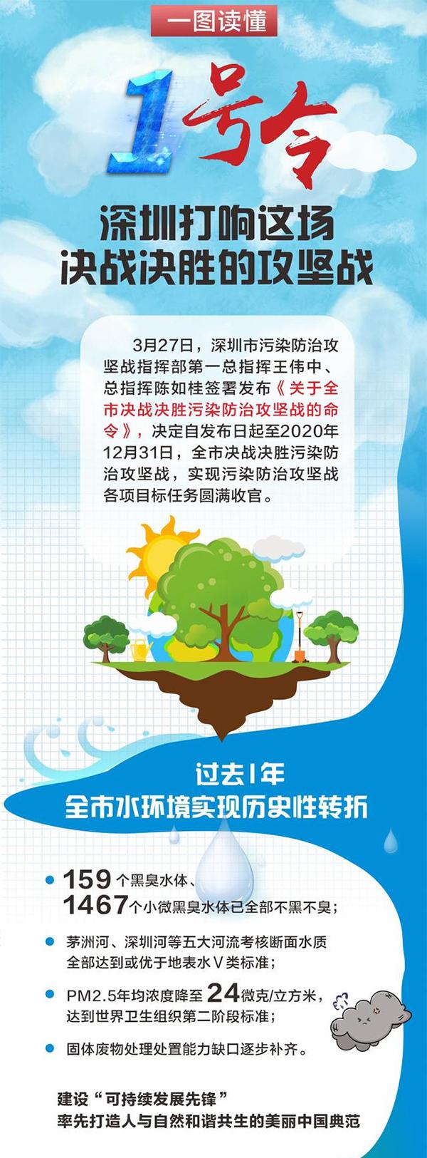 http://www.hjw123.com/shengtaibaohu/86584.html