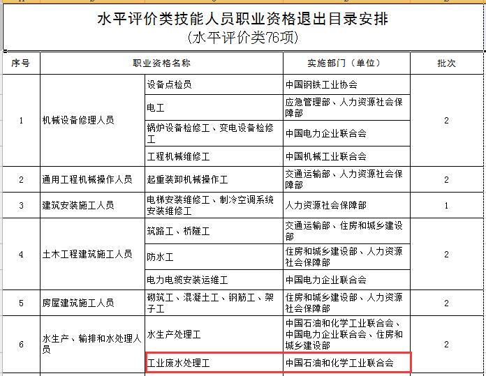 http://www.hjw123.com/huanbaogongyi/123886.html