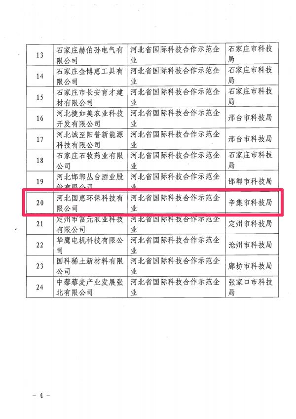 国惠环保:获河北省国际科技合作基地认定