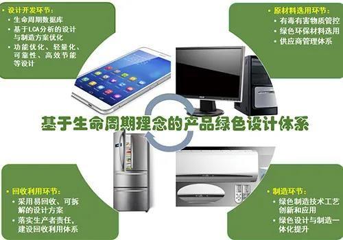 首批电器电子行业绿色设计示范企