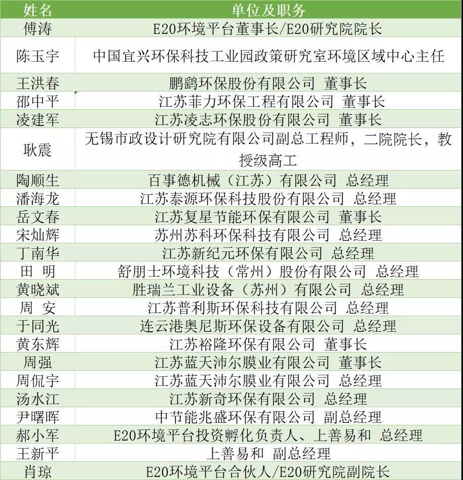 污水处理提质增效系列沙龙第二期之宜兴站插图(2)