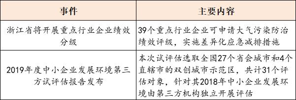 【8月10日环保要闻】陕西省印发2020年挥发性有机物治理攻坚方案;张家港市长江生态保护发展有限公司挂牌成立插图(3)