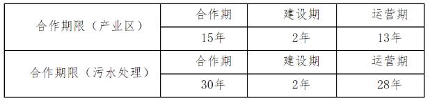 22.68亿元!山东日照东港区高质量发展产业区及配套污水处理厂PPP项目公开招标插图