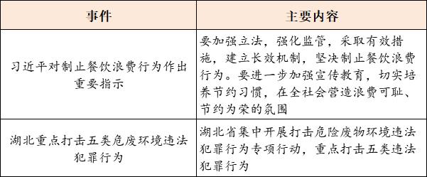 【8月12日环保要闻】山东发布医疗机构污染物排放控制标准;玉禾田中标7.94亿元农村环卫一体化PPP采购项目插图(3)