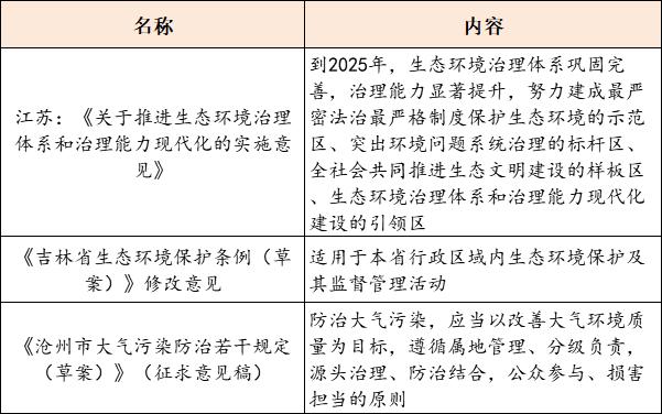 【8月18日环保要闻】三峰环境公布2020中期业绩;山东今年发行专项债券2593.75亿元插图