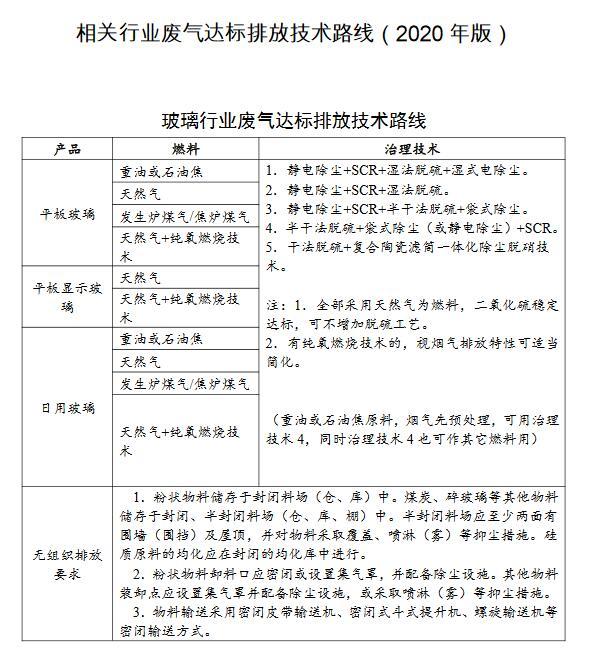 《广东省涉工业炉窑企业大气分级管控工作指引》
