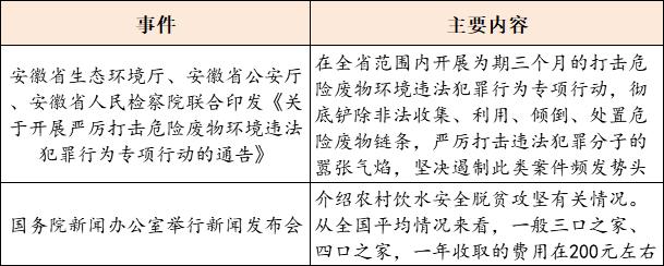 【8月24日环保要闻】深圳市30.63亿四水环境综合治理项目开始招标;400吨以下内河船舶将要垃圾分类插图(2)