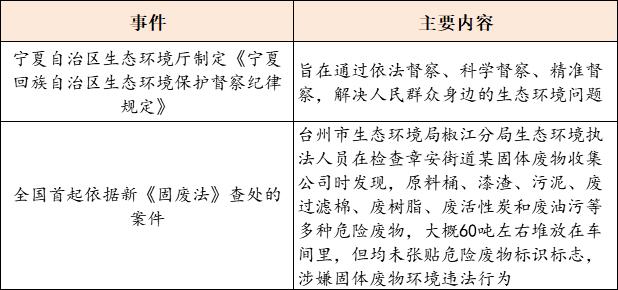 【9月4日环保要闻】2020(第五届)供水高峰论坛开幕;上海发布关于加快构建现代环境治理体系的实施意见插图(3)