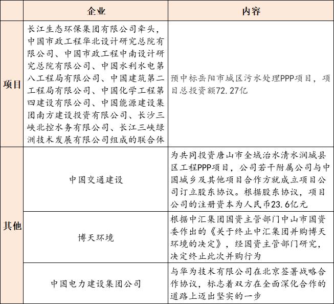 【9月11日环保要闻】全国首部固废地方管理条例出炉;2020年浙江省重点建设项目调整名单正式印发插图(1)
