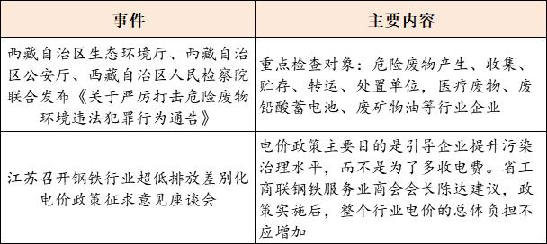 【9月11日环保要闻】全国首部固废地方管理条例出炉;2020年浙江省重点建设项目调整名单正式印发插图(3)