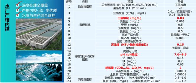 苏州吴中供水施凯:践行优质供水之路 保障美好新生活插图(8)