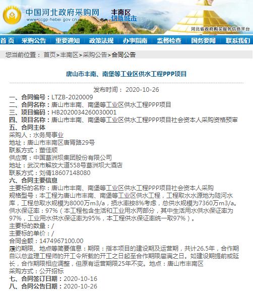 <strong>14.75亿元 葛洲坝签订唐山市丰南</strong>