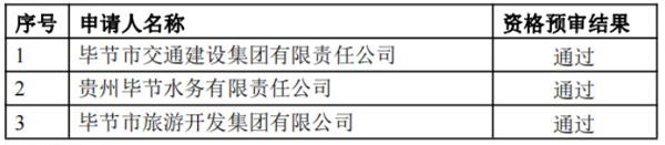 旅游公司入围!8.3亿元贵州北门河再生水处理PPP项目发布资审公告