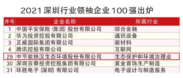 """中节能铁汉蝉联""""深圳行业领袖企业100强"""""""